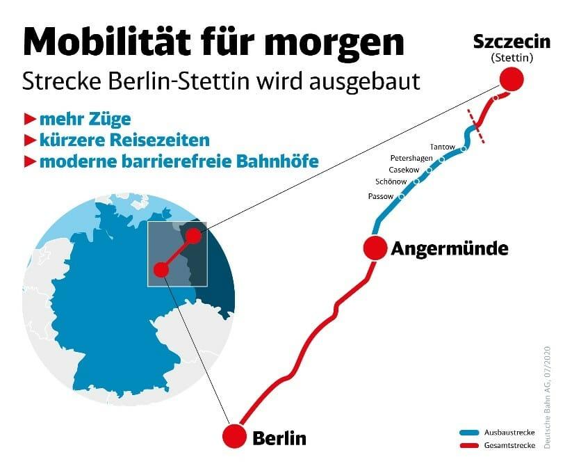 Grafik Mobilität für morgen