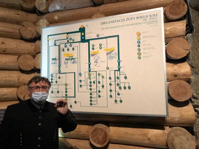 Historiker und Bergwerksexperte: Remigiosz Wienbicki